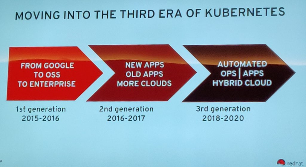 Are we now moving to the third era of Kubernetes?